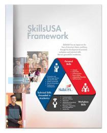 SkillsUSA-Framework-Folder